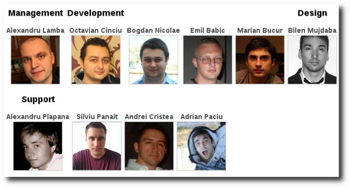 RSFirewall - team of developers
